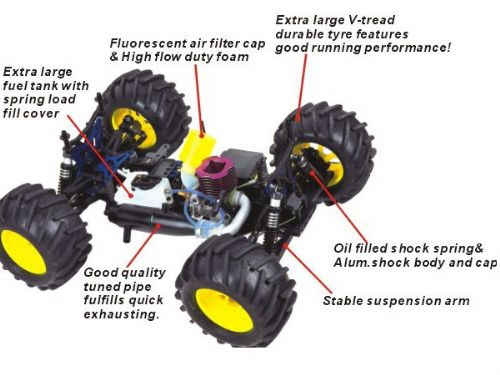 1:8th Scale Nitro Gas Power Monster Truck